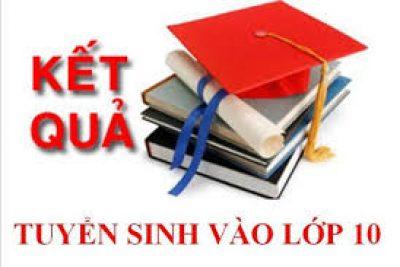 Điểm tuyển sinh lớp THPT Lê Hữu Trác năm học 2020-2021